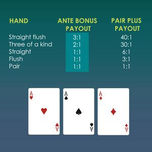 tri card poker payout table